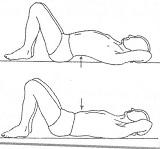 ایزومتریک شکمی